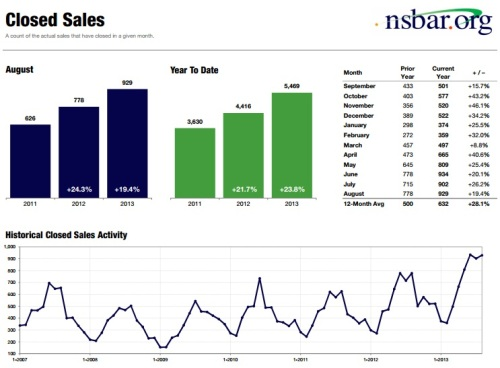 SalesVolume-August2013