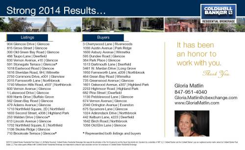 Matlin-2014Results